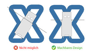 Machbarkeit Custom USB Stick